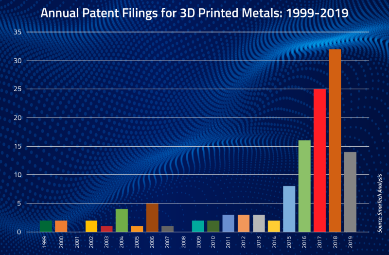 metal-am-patents.png